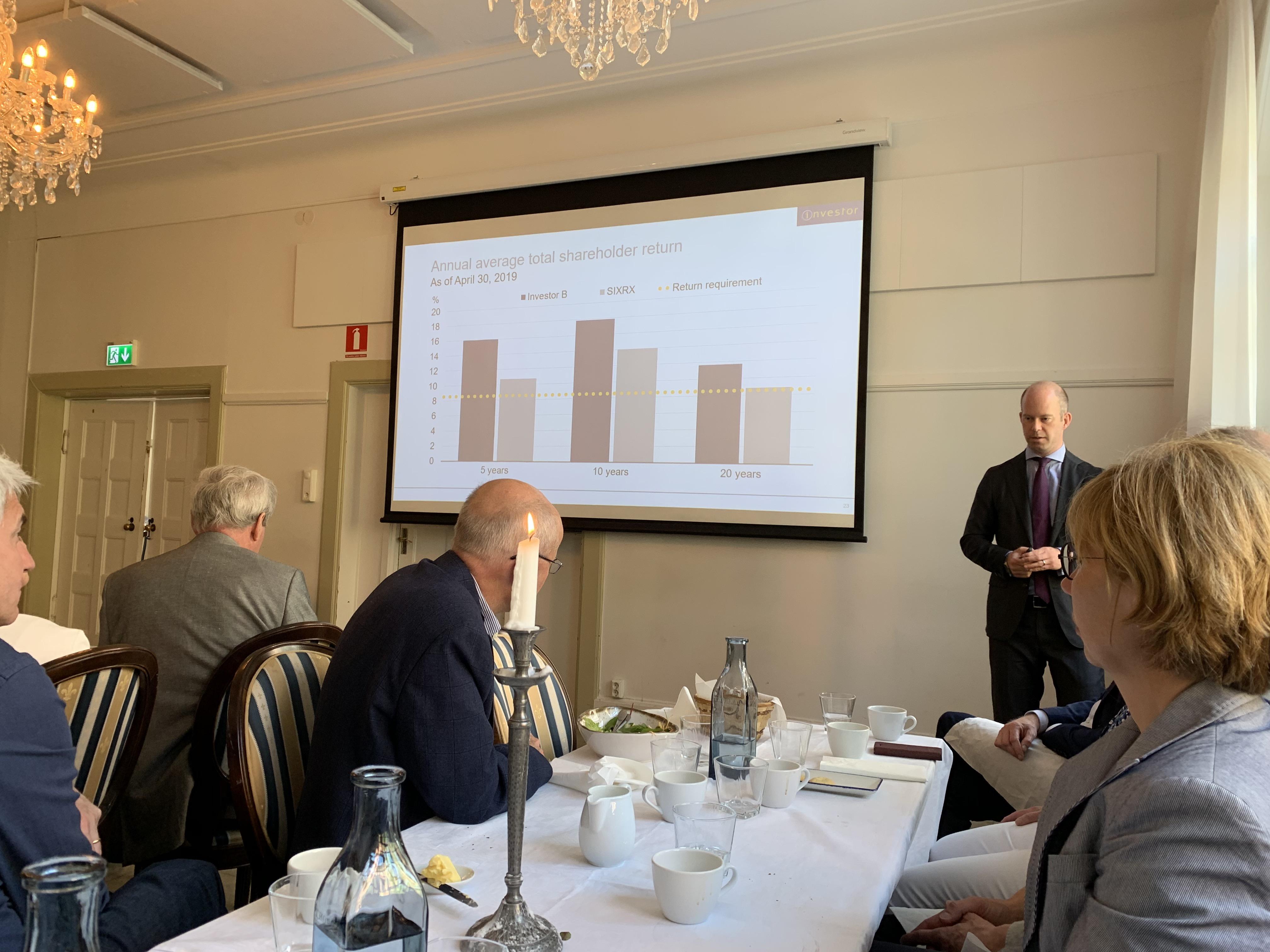 Lunchpresentation med Investor